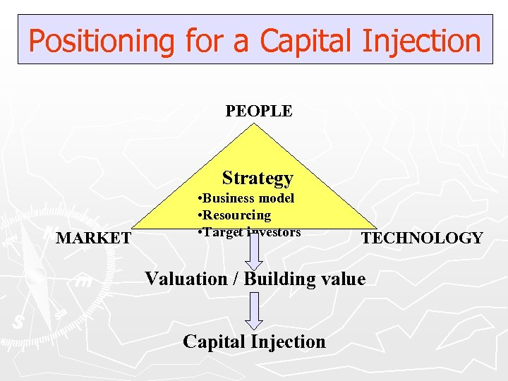 Positioning for a Capital Injection PEOPLE Strategy MARKET • Business model • Resourcing •