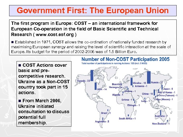 Government First: The European Union The first program in Europe: COST – an international