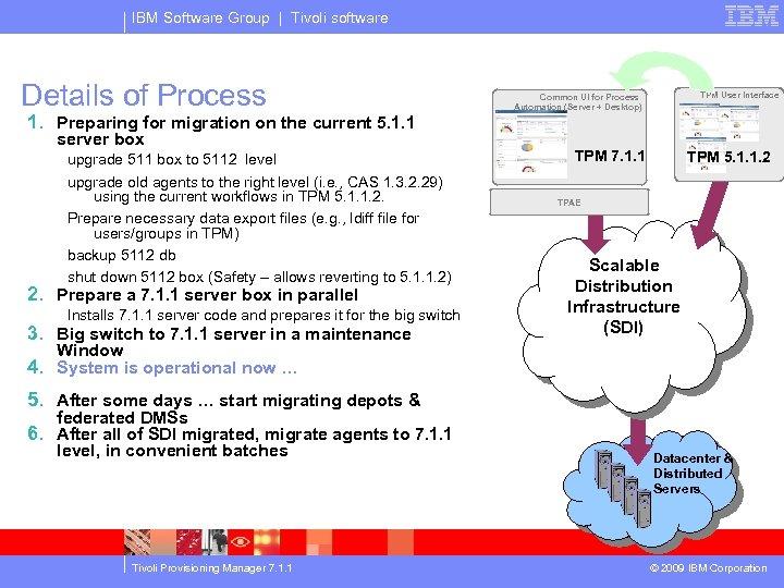 IBM Software Group | Tivoli software Details of Process 1. Preparing for migration on