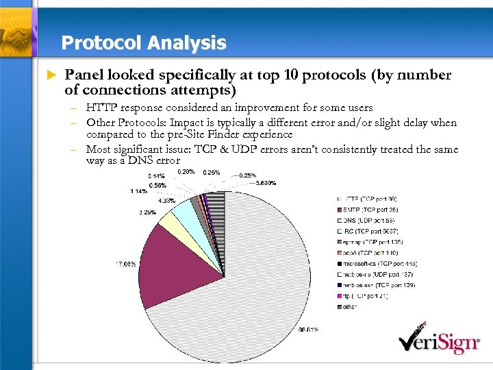 Protocol Analysis u Panel looked specifically at top 10 protocols (by number of connections