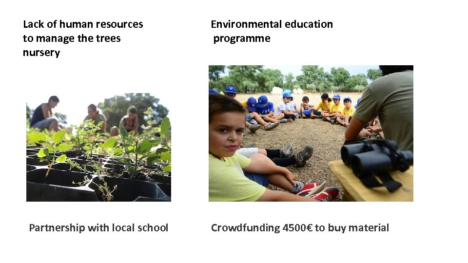 Lack of human resources to manage the trees nursery Partnership with local school Environmental