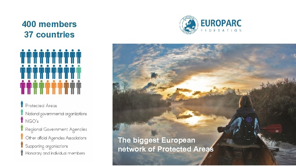 400 members 37 countries The biggest European network of Protected Areas