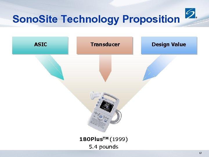 Sono. Site Technology Proposition ASIC Transducer Design Value 180 Plus. TM (1999) 5. 4
