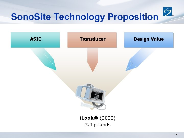 Sono. Site Technology Proposition ASIC Transducer Design Value i. Look® (2002) 3. 0 pounds