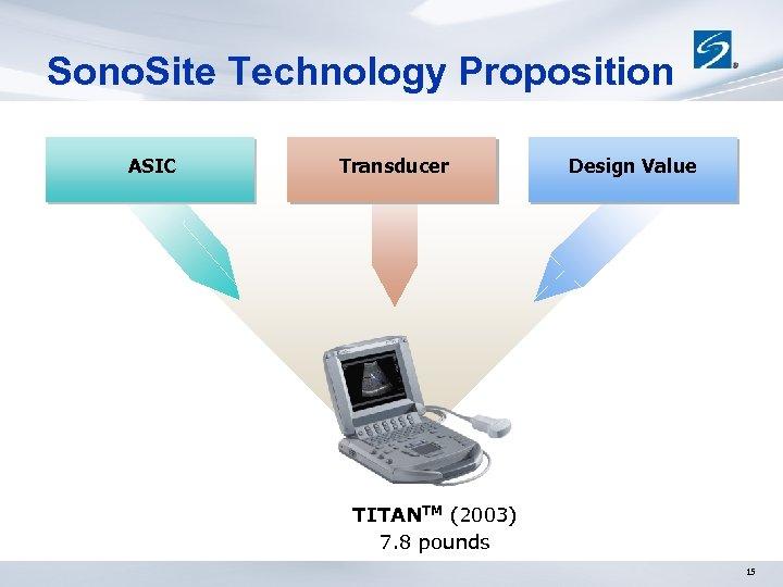 Sono. Site Technology Proposition ASIC Transducer Design Value TITANTM (2003) 7. 8 pounds 15