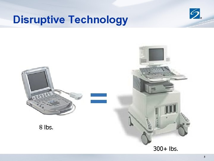 Disruptive Technology = 8 lbs. 300+ lbs. 5