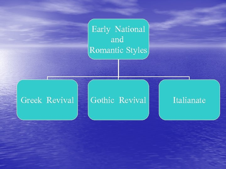 Early National and Romantic Styles Greek Revival Gothic Revival Italianate