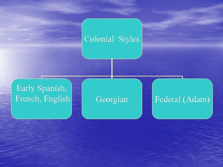 Colonial Styles Early Spanish, French, English Georgian Federal (Adam)