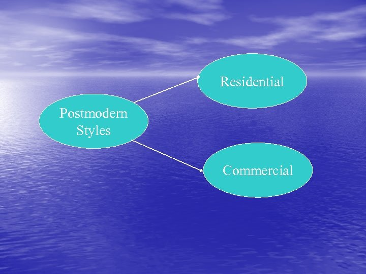 Residential Postmodern Styles Commercial