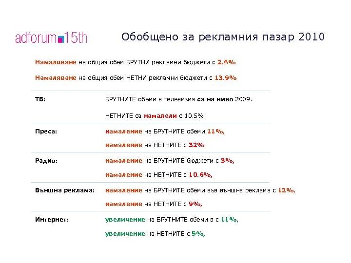 Обобщено за рекламния пазар 2010 Намаляване на общия обем БРУТНИ рекламни бюджети с 2.