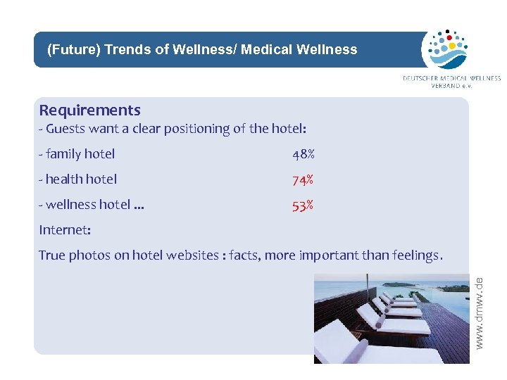 (Future) Trends of Wellness/ Medical Wellness network Requirements - Guests want a clear positioning