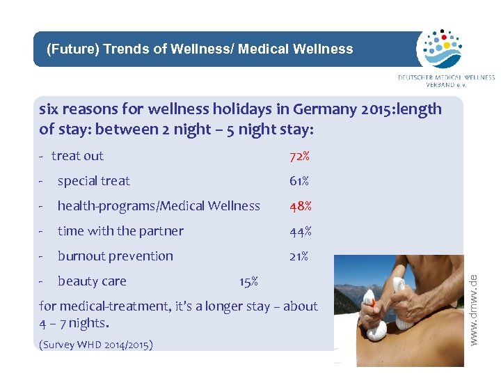(Future) Trends of Wellness/ Medical Wellness network six reasons for wellness holidays in Germany