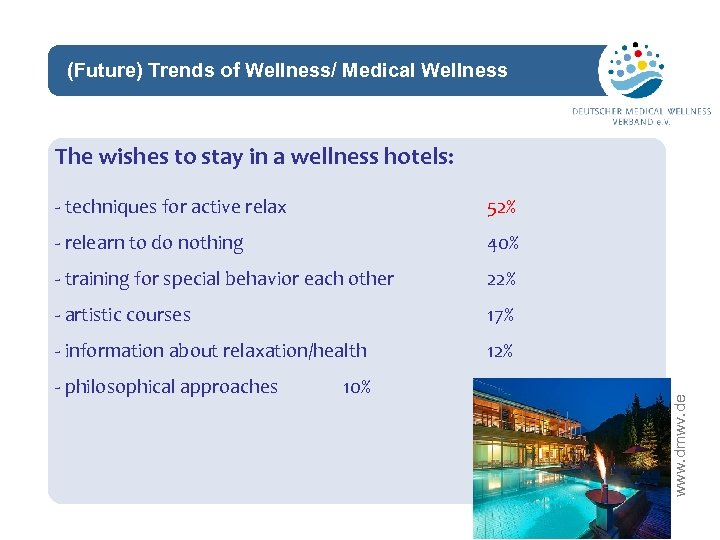 (Future) Trends of Wellness/ Medical Wellness network The wishes to stay in a wellness