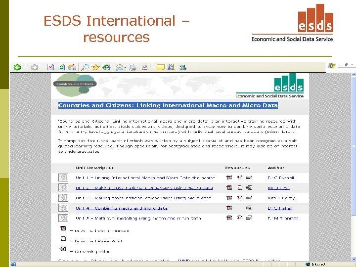 ESDS International – resources