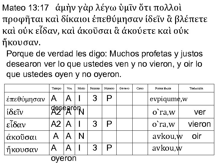 Mateo 13: 17 ἀμὴν γὰρ λέγω ὑμῖν ὅτι πολλοὶ προφῆται καὶ δίκαιοι ἐπεθύμησαν ἰδεῖν