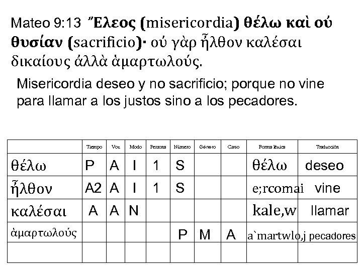 Mateo 9: 13 Ἔλεος (misericordia) θέλω καὶ οὐ θυσίαν (sacrificio)· οὐ γὰρ ἦλθον καλέσαι