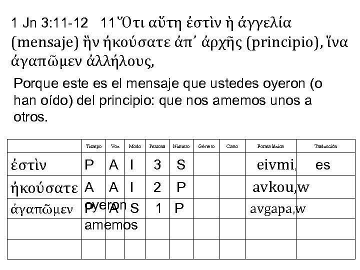 1 Jn 3: 11 -12 11 Ὅτι αὕτη ἐστὶν ἡ ἀγγελία (mensaje) ἣν ἠκούσατε