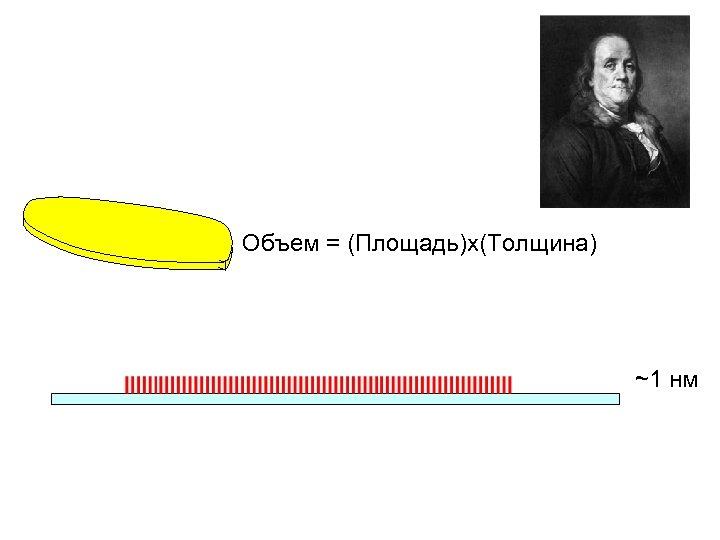 Объем = (Площадь)х(Толщина) ~1 нм