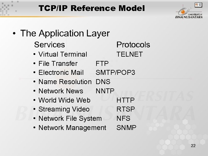 TCP/IP Reference Model • The Application Layer Services Protocols • • • Virtual Terminal