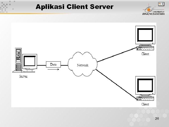 Aplikasi Client Server 26