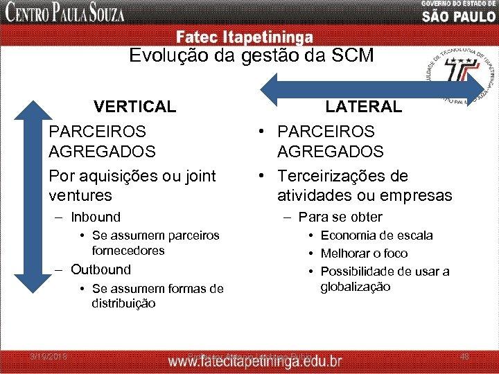 Evolução da gestão da SCM VERTICAL LATERAL • PARCEIROS AGREGADOS • Por aquisições ou