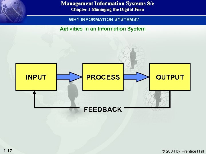 Management Information Systems 8/e Chapter 1 Managing the Digital Firm WHY INFORMATION SYSTEMS? Activities