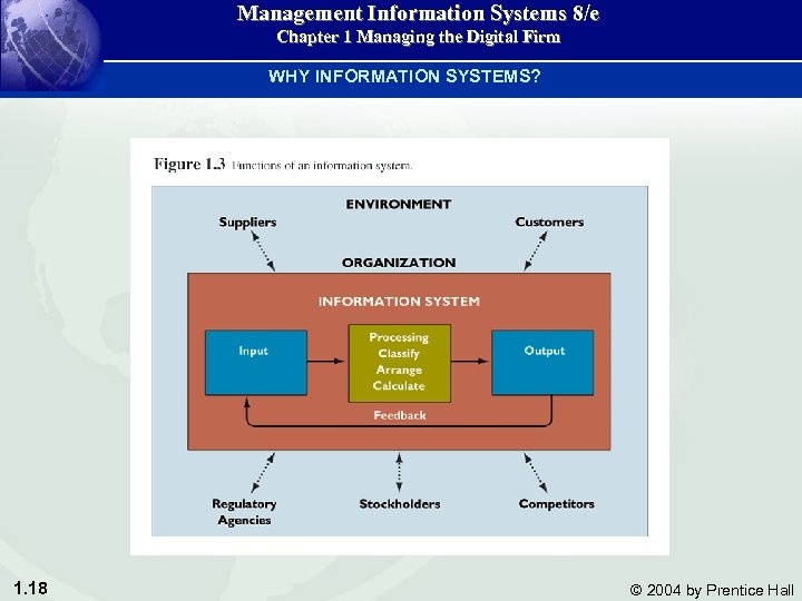 Management Information Systems 8/e Chapter 1 Managing the Digital Firm WHY INFORMATION SYSTEMS? 1.