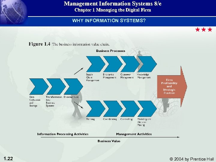Management Information Systems 8/e Chapter 1 Managing the Digital Firm WHY INFORMATION SYSTEMS? ★★★