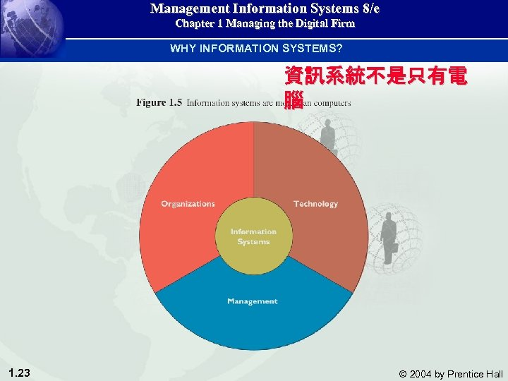 Management Information Systems 8/e Chapter 1 Managing the Digital Firm WHY INFORMATION SYSTEMS? 資訊系統不是只有電