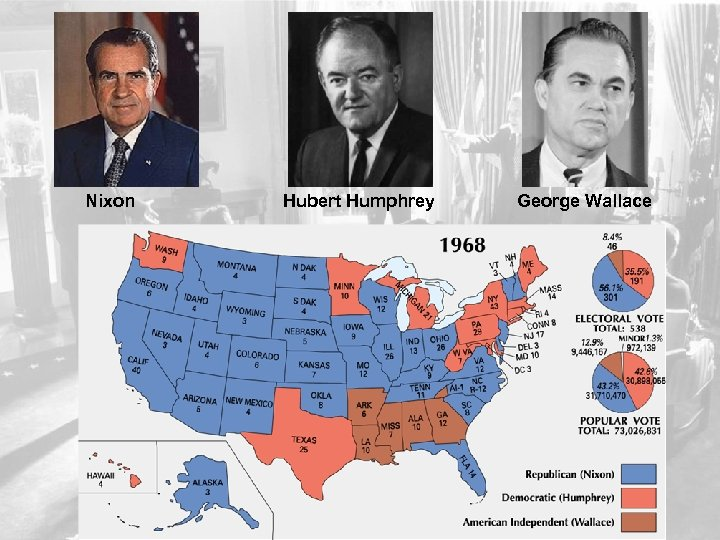 Nixon Hubert Humphrey George Wallace