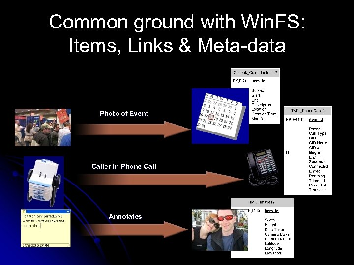 Common ground with Win. FS: Items, Links & Meta-data Photo of Event Caller in
