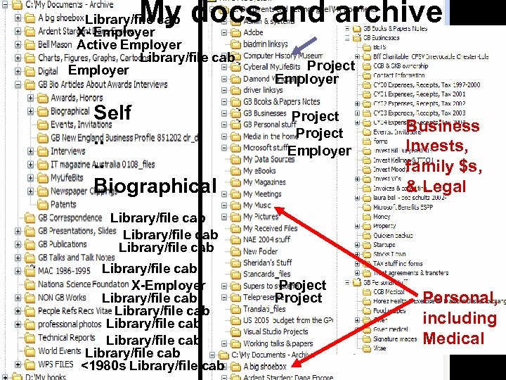 My docs and archive Library/file cab X- Employer Active Employer Library/file cab Employer Self.