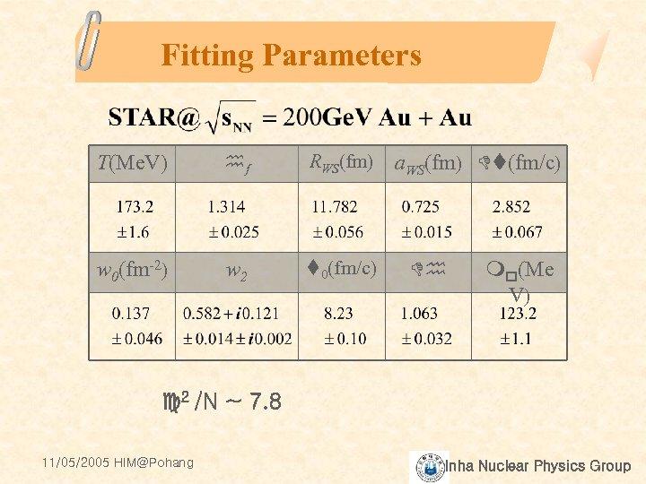 Fitting Parameters T(Me. V) hf RWS(fm) w 0(fm-2) w 2 t 0(fm/c) a. WS(fm)