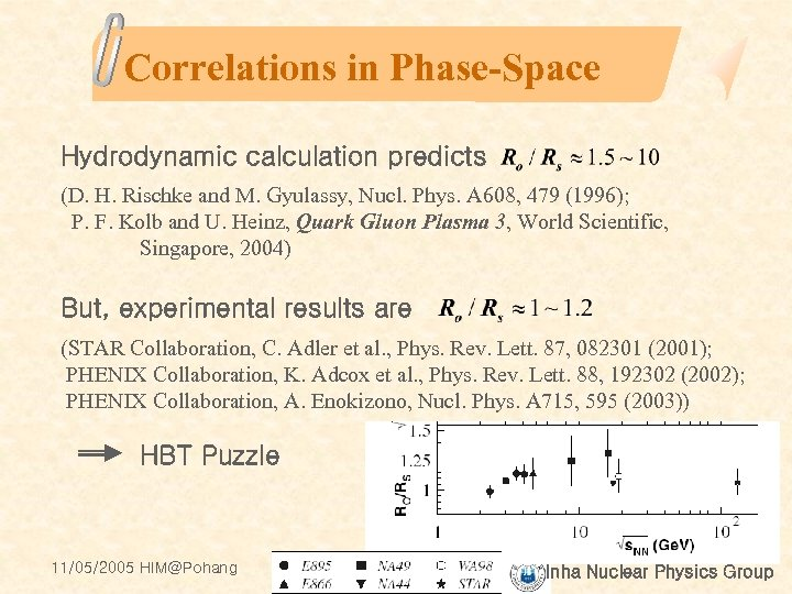 Correlations in Phase-Space Hydrodynamic calculation predicts (D. H. Rischke and M. Gyulassy, Nucl. Phys.