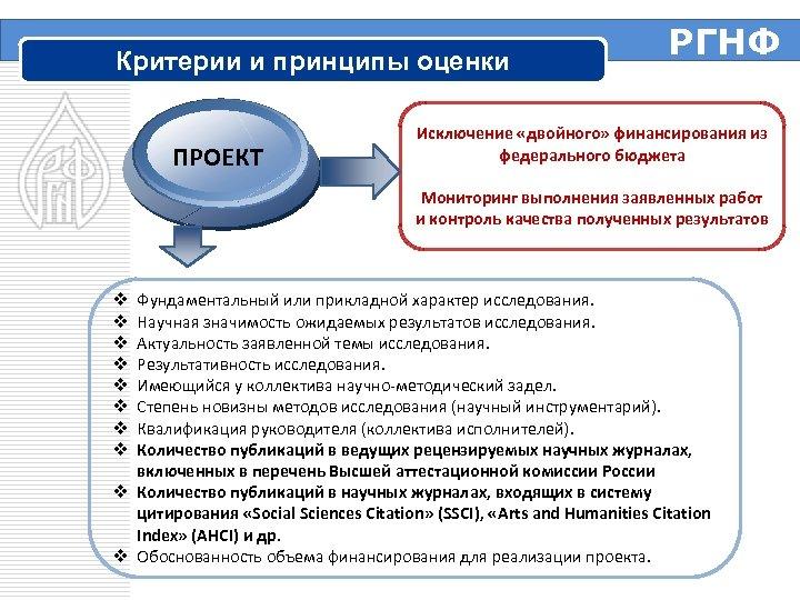 Критерии и принципы оценки ПРОЕКТ РГНФ Исключение «двойного» финансирования из федерального бюджета Мониторинг выполнения