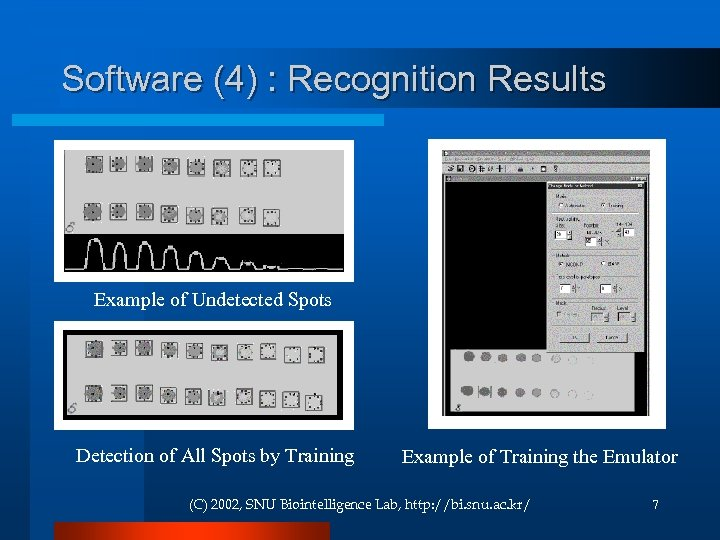 Software (4) : Recognition Results Example of Undetected Spots Detection of All Spots by