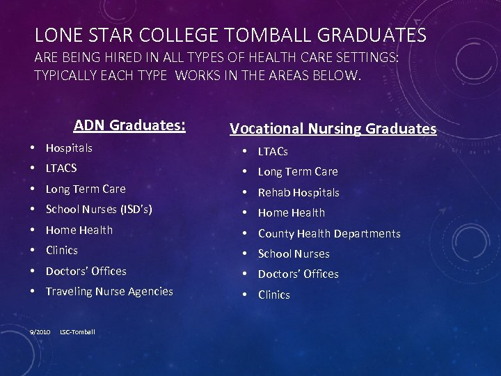 LONE STAR COLLEGE TOMBALL GRADUATES ARE BEING HIRED IN ALL TYPES OF HEALTH CARE