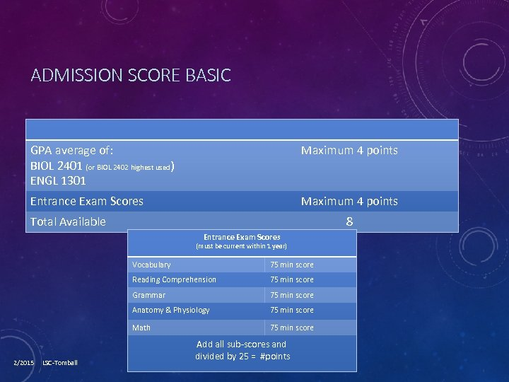 ADMISSION SCORE BASIC GPA average of: BIOL 2401 (or BIOL 2402 highest used) ENGL