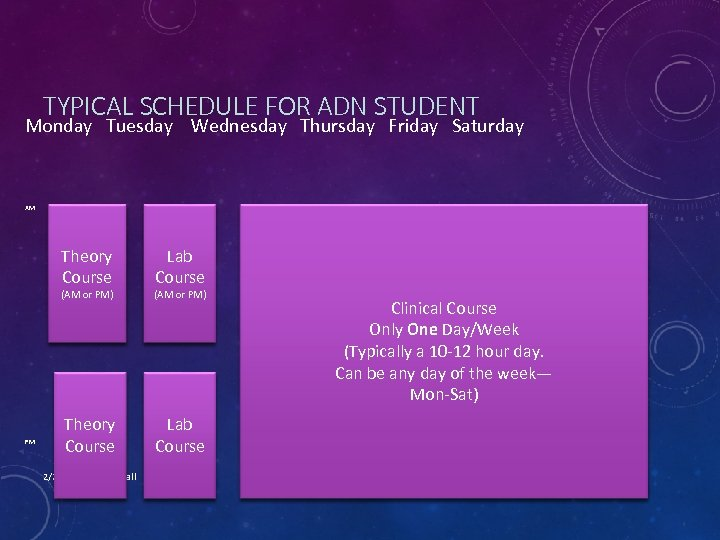 TYPICAL SCHEDULE FOR ADN STUDENT Monday Tuesday Wednesday Thursday Friday Saturday AM Theory Course