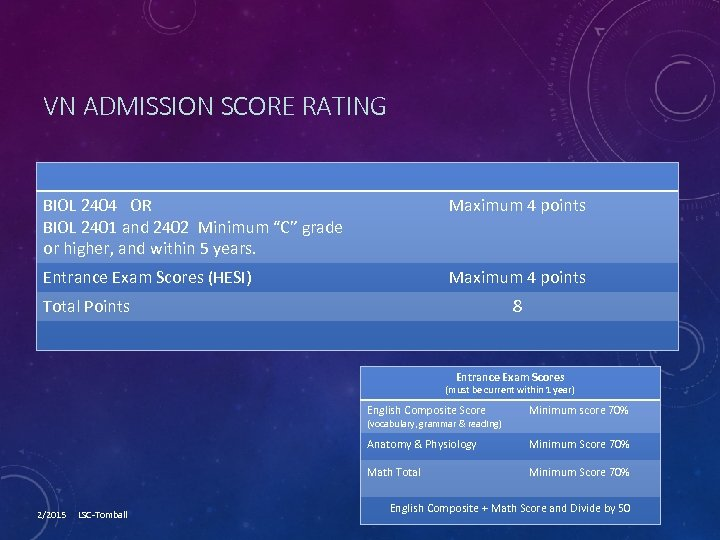 "VN ADMISSION SCORE RATING BIOL 2404 OR BIOL 2401 and 2402 Minimum ""C"" grade"