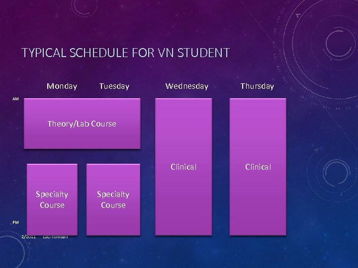 TYPICAL SCHEDULE FOR VN STUDENT Monday Tuesday Wednesday Thursday AM Theory/Lab Course Clinical Specialty