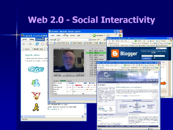 Web 2. 0 - Social Interactivity