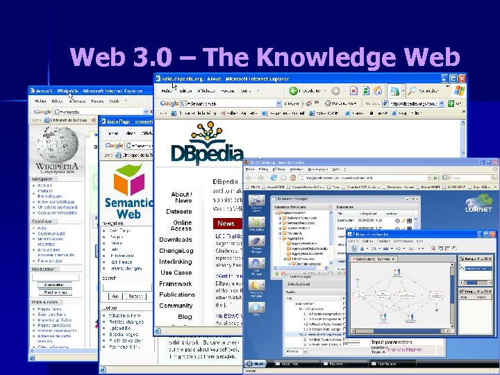 Web 3. 0 – The Knowledge Web