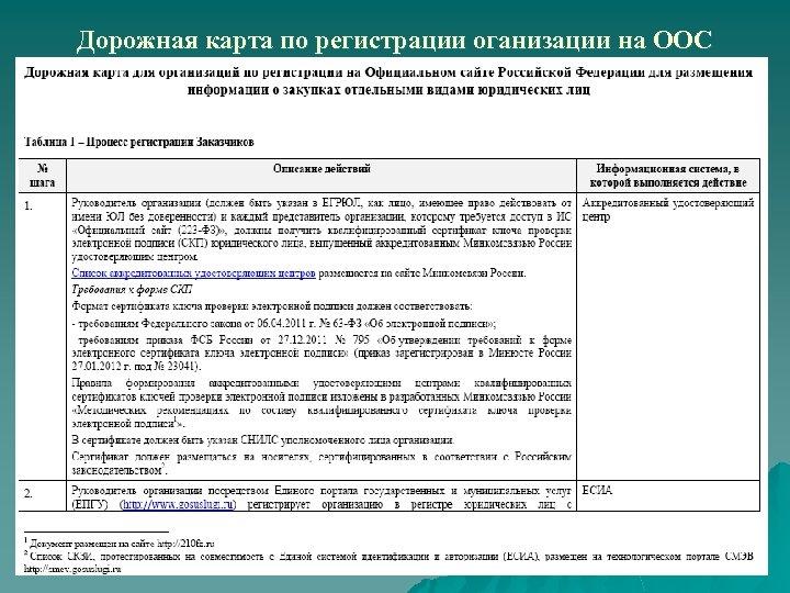 Дорожная карта по регистрации оганизации на ООС