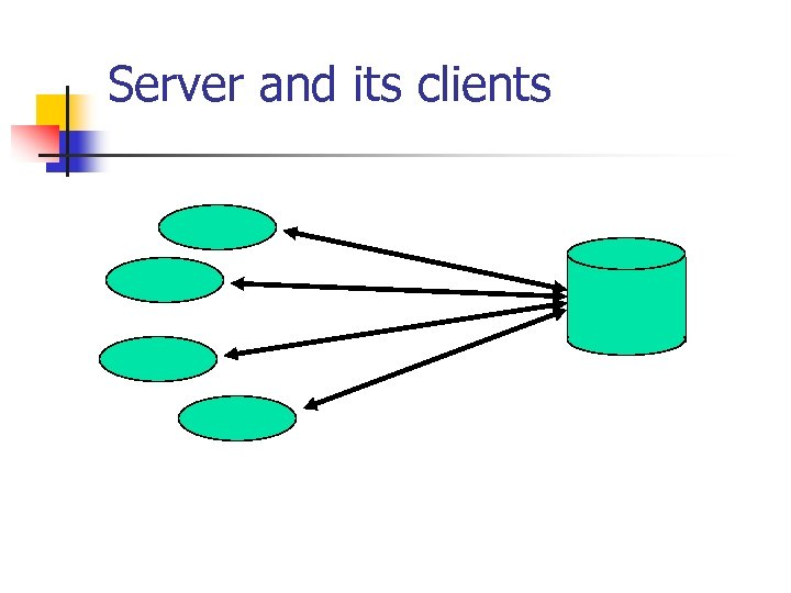 Server and its clients