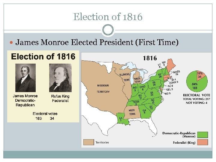 Election of 1816 James Monroe Elected President (First Time)
