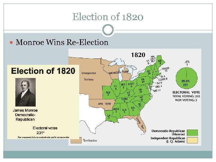 Election of 1820 Monroe Wins Re-Election