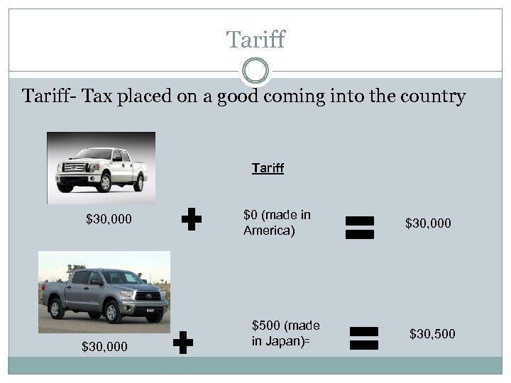 Tariff- Tax placed on a good coming into the country Tariff $30, 000 $0