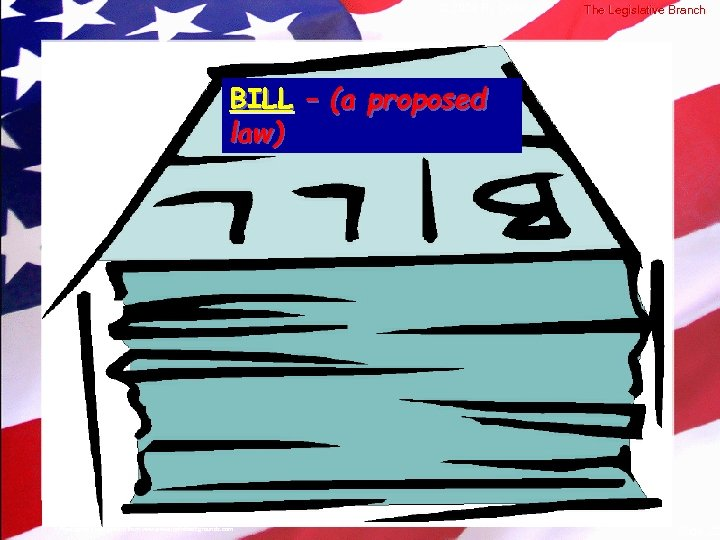 © 2004 By Default! The Legislative Branch BILL – (a proposed law) A Free