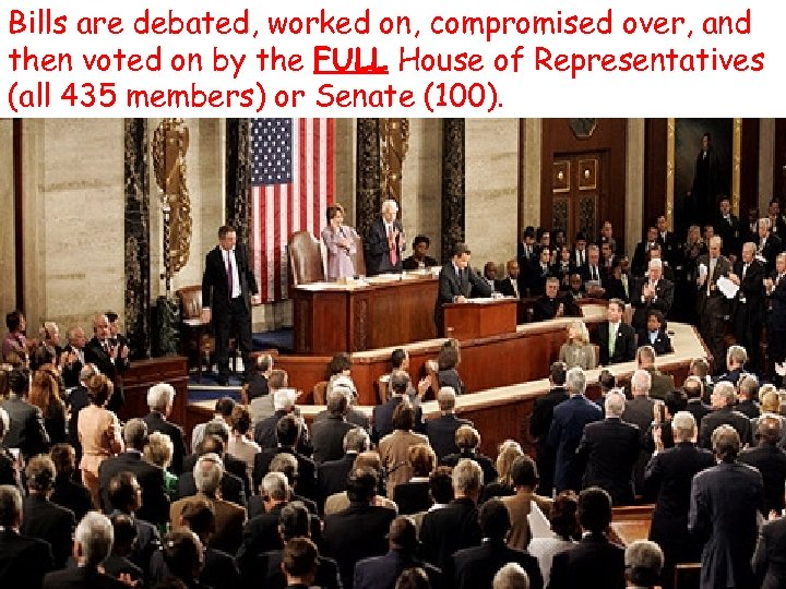 Bills are debated, worked on, compromised over, and The Legislative Branch then voted on